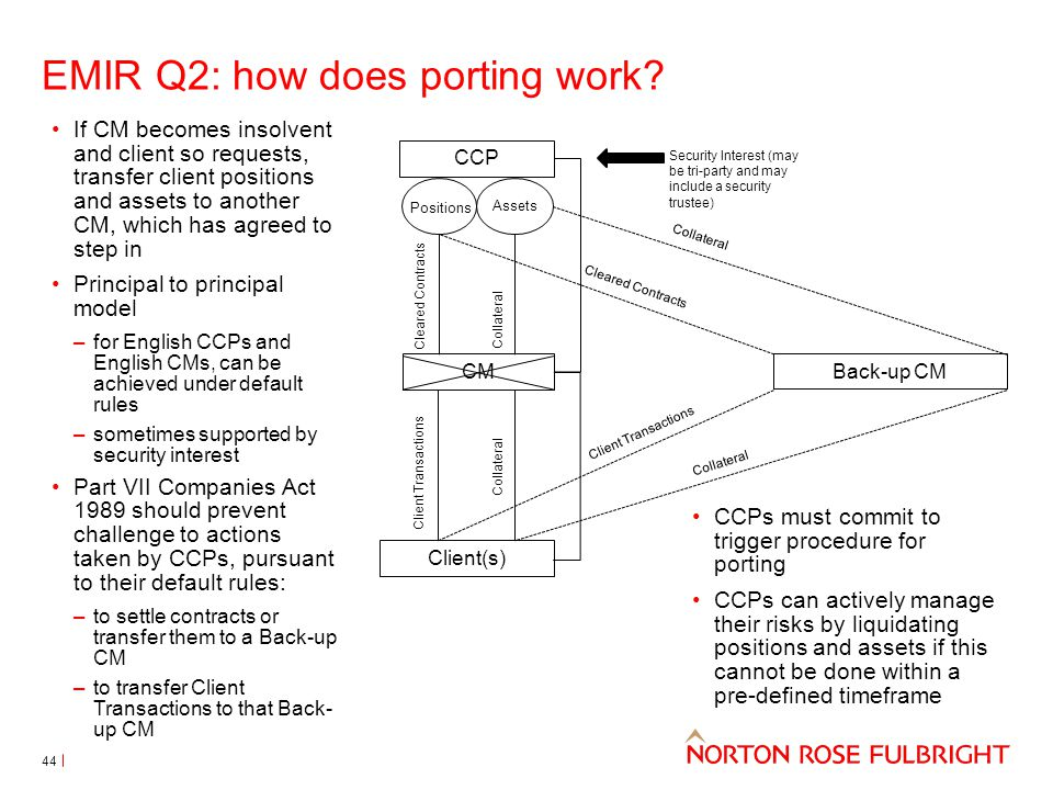 EMIR Q2: how does porting work
