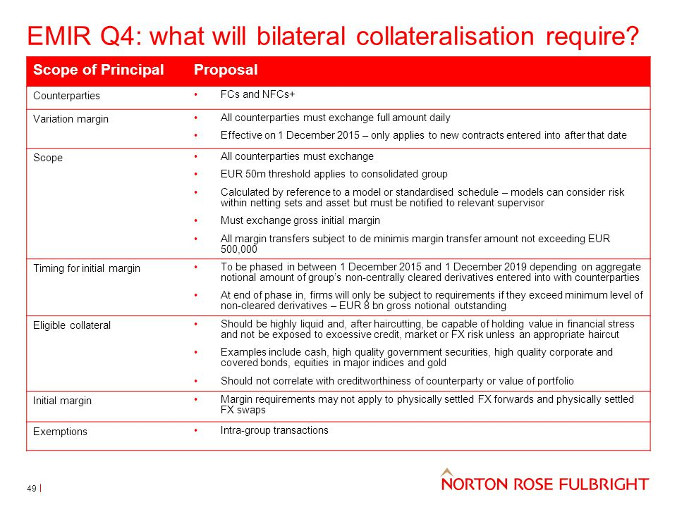 EMIR Q4: what will bilateral collateralisation require