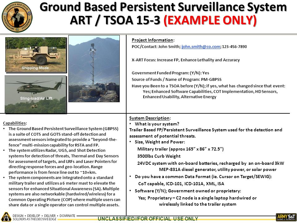 Ground Based Persistent Surveillance System ART / TSOA 15-3 (EXAMPLE ONLY)