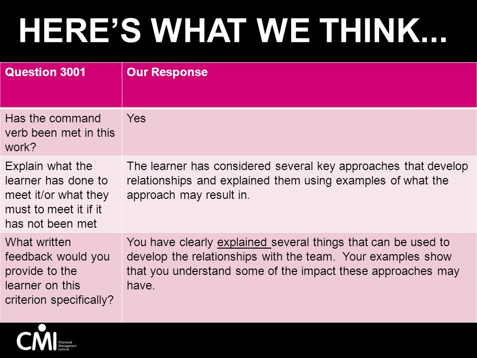 Here's what we think... 3001V1 Assessment activity Question 3001