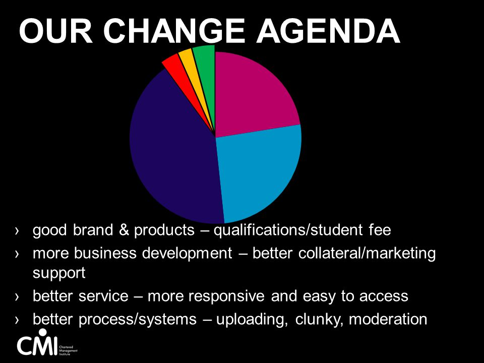 Our change agenda good brand & products – qualifications/student fee