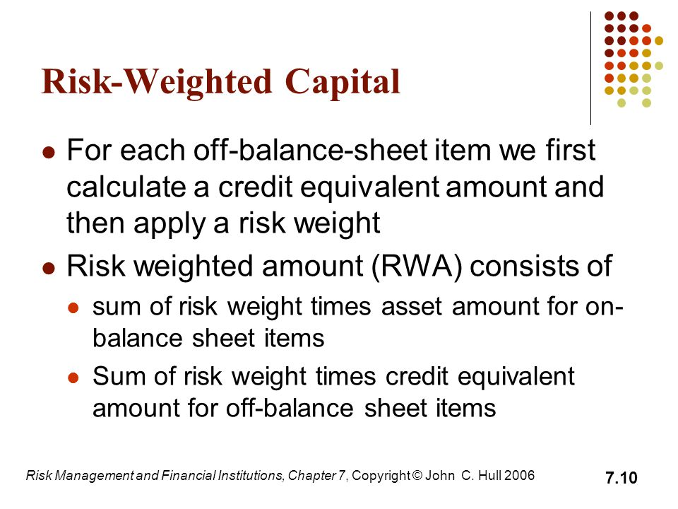 Risk-Weighted Capital