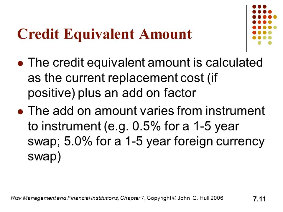 Credit Equivalent Amount
