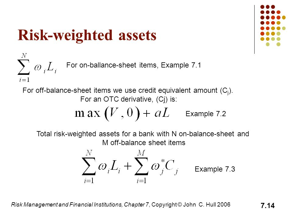 Risk-weighted assets For on-ballance-sheet items, Example 7.1