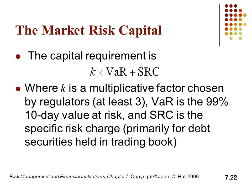 The Market Risk Capital