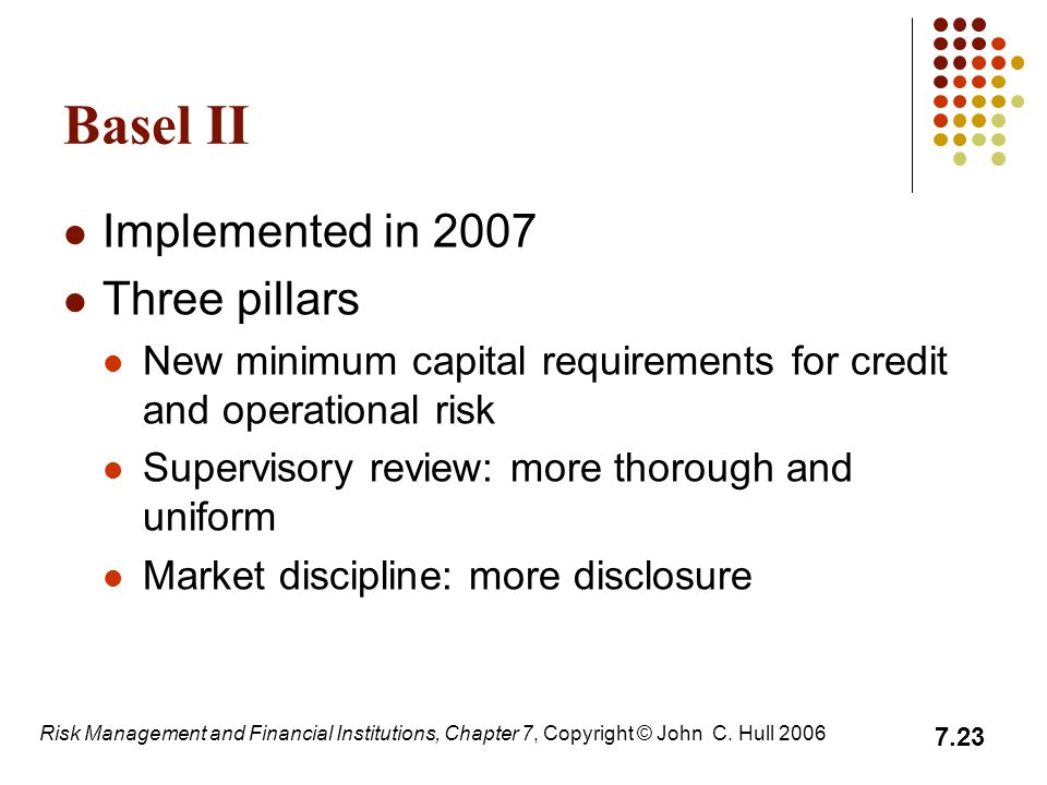 Basel II Implemented in 2007 Three pillars