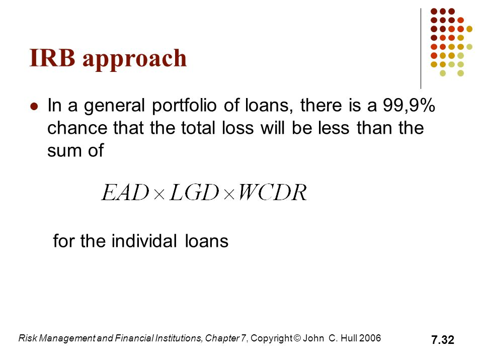 for the individal loans