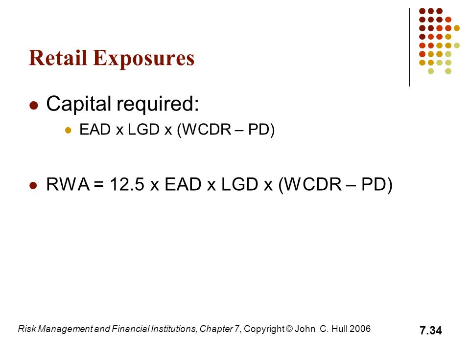 Retail Exposures Capital required: