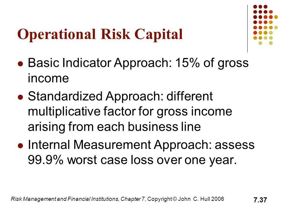 Operational Risk Capital