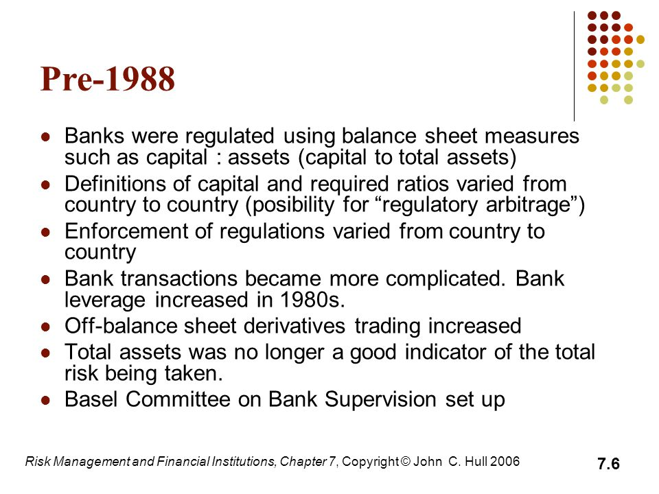 Pre-1988 Banks were regulated using balance sheet measures such as capital : assets (capital to total assets)