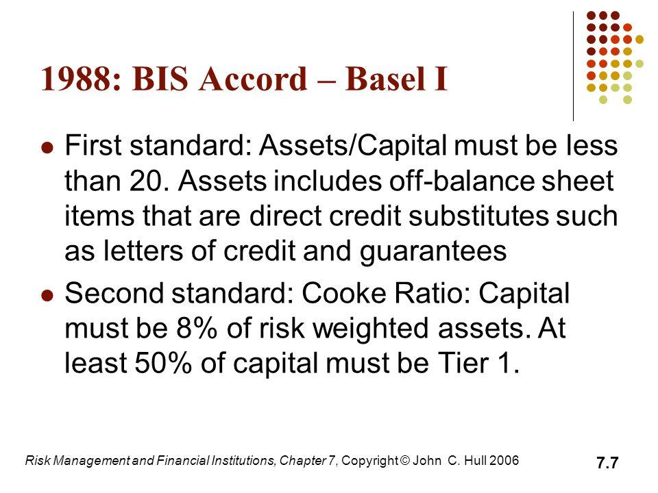 1988: BIS Accord – Basel I