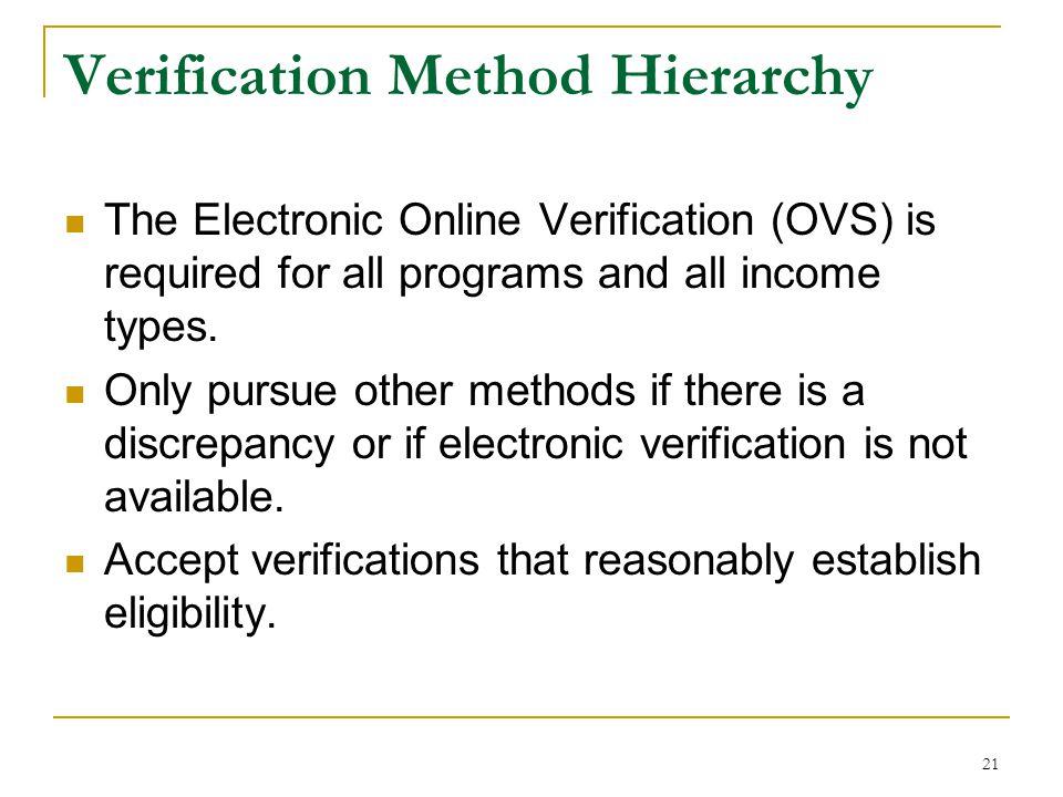 Verification Method Hierarchy