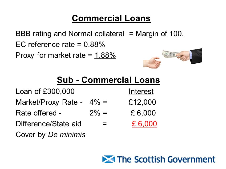 Commercial Loans Sub - Commercial Loans
