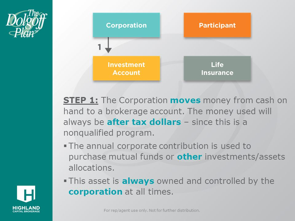 STEP 1: The Corporation moves money from cash on hand to a brokerage account. The money used will always be after tax dollars – since this is a nonqualified program.