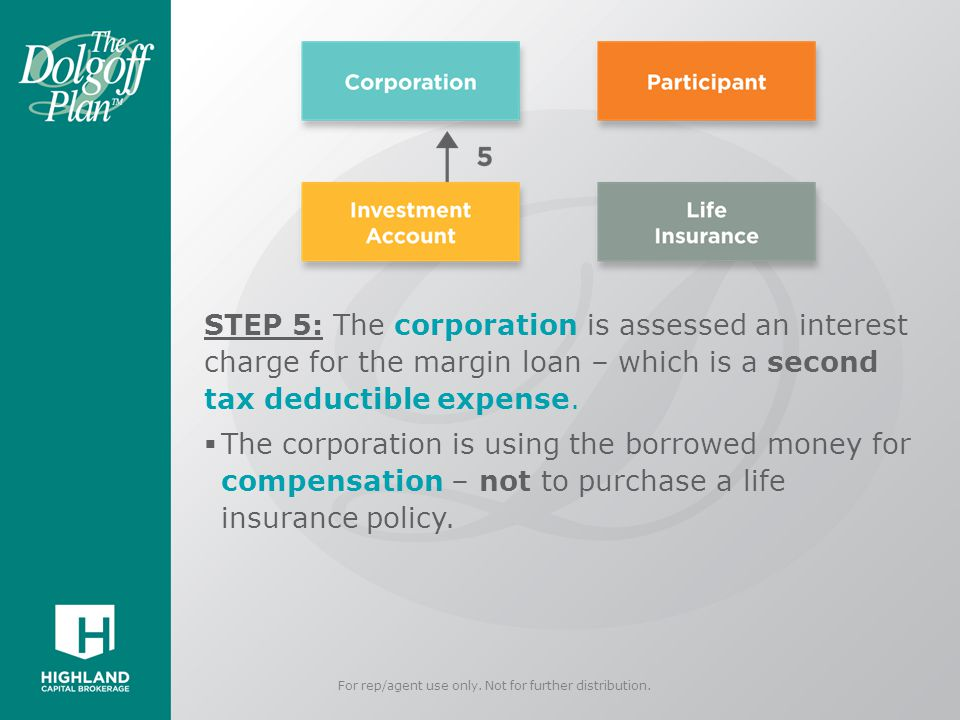 STEP 5: The corporation is assessed an interest charge for the margin loan – which is a second tax deductible expense.