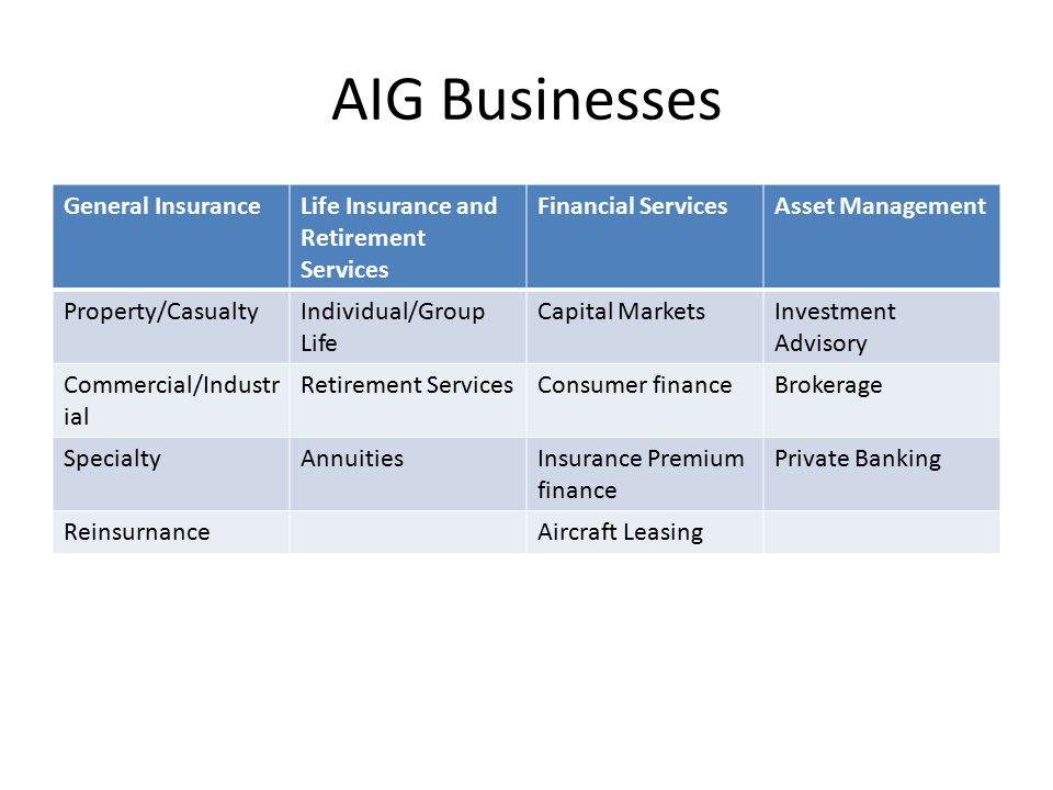 AIG Businesses General Insurance