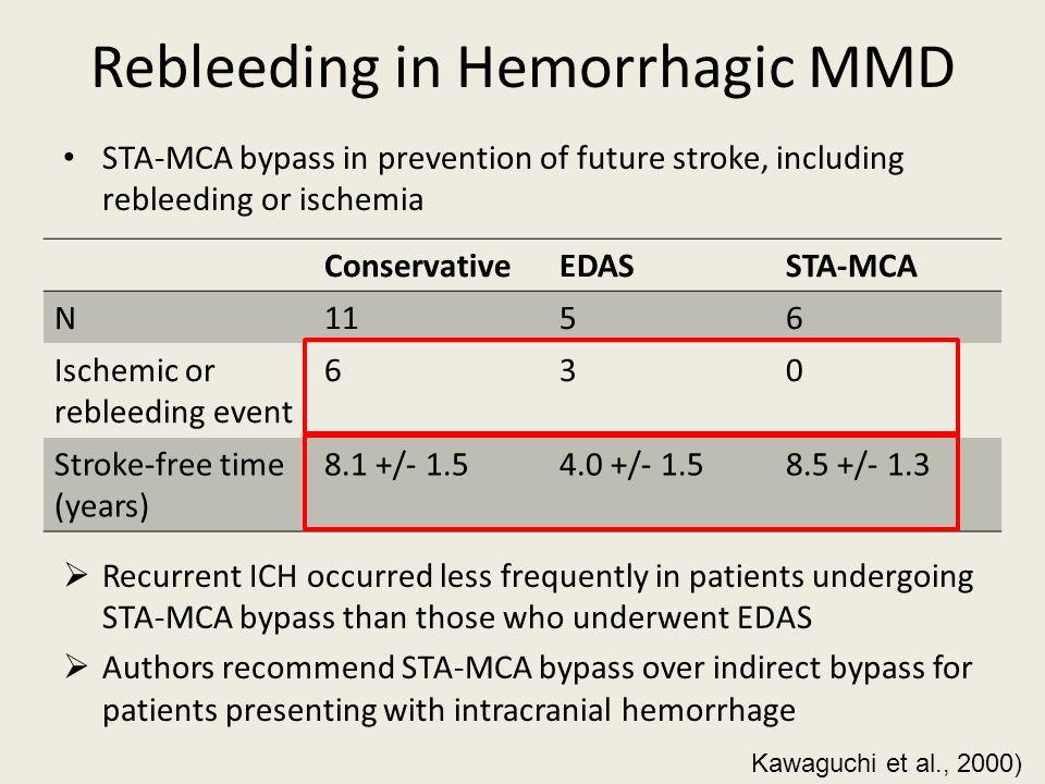 Rebleeding in Hemorrhagic MMD