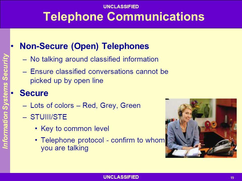 Telephone Communications