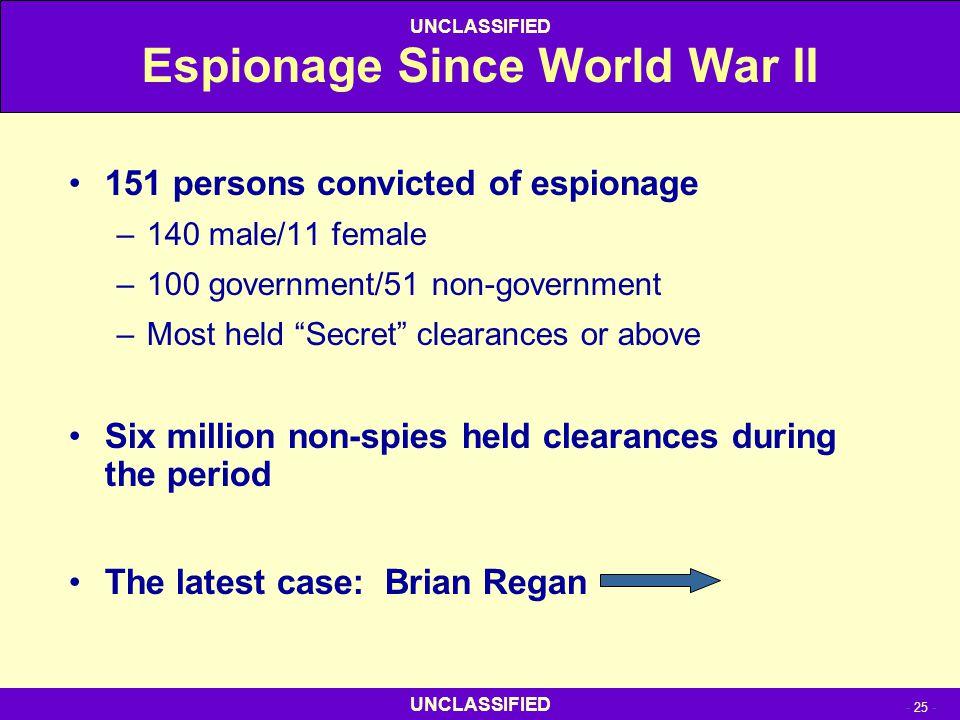 Espionage Since World War II