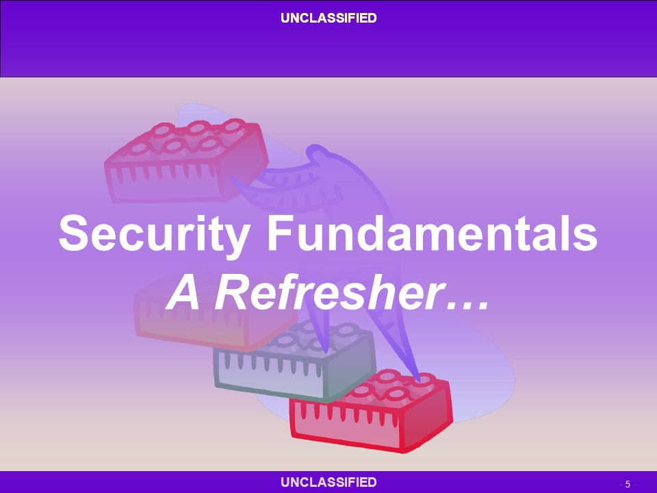 Security Fundamentals A Refresher…