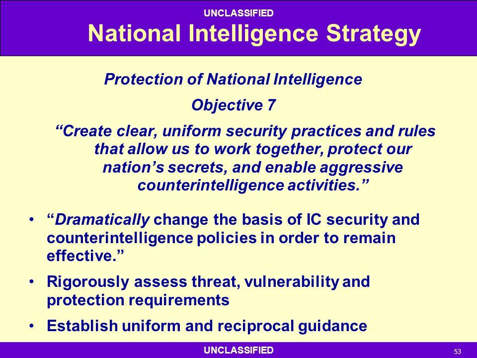 National Intelligence Strategy