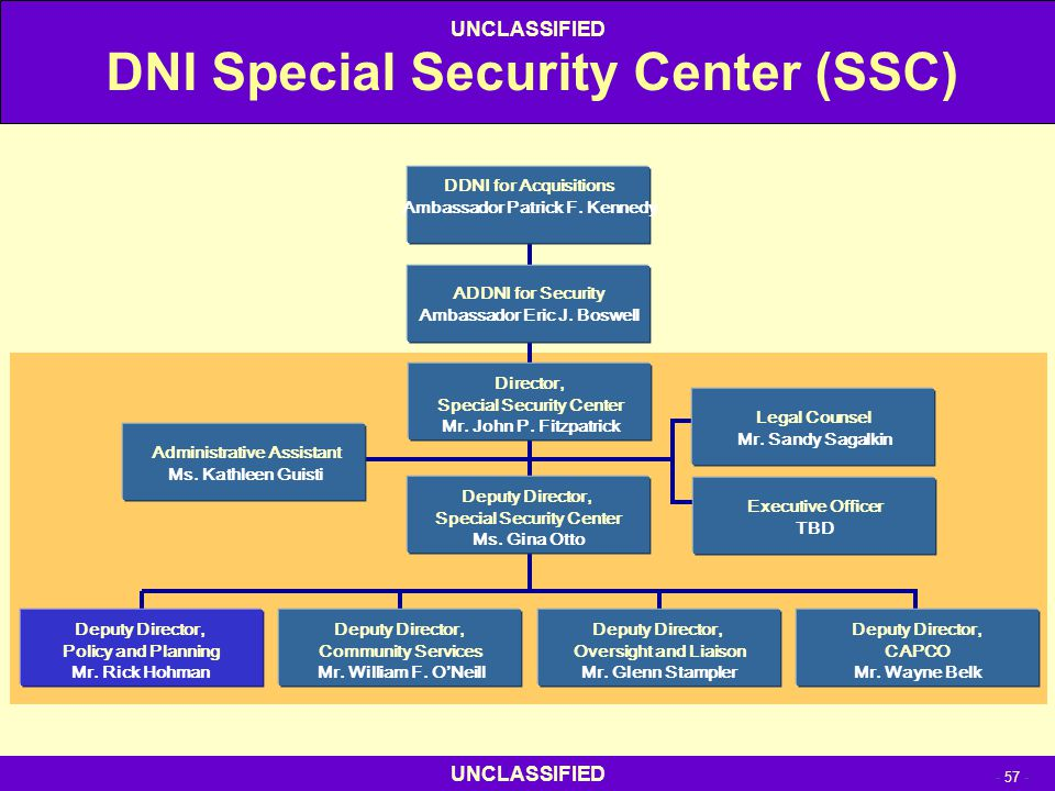 DNI Special Security Center (SSC)