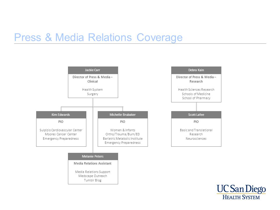 Press & Media Relations Coverage