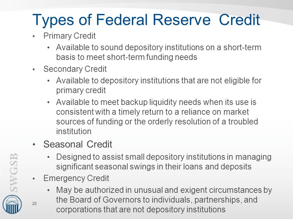Types of Federal Reserve Credit