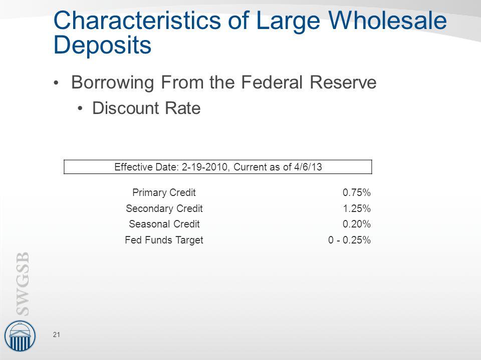 Characteristics of Large Wholesale Deposits