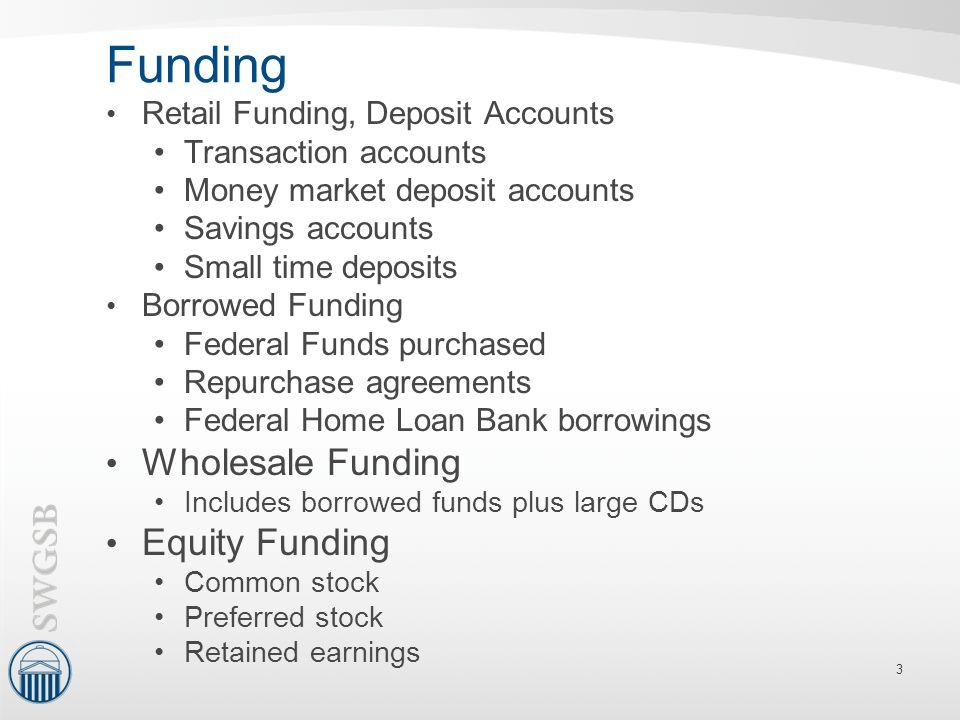 Funding Wholesale Funding Equity Funding