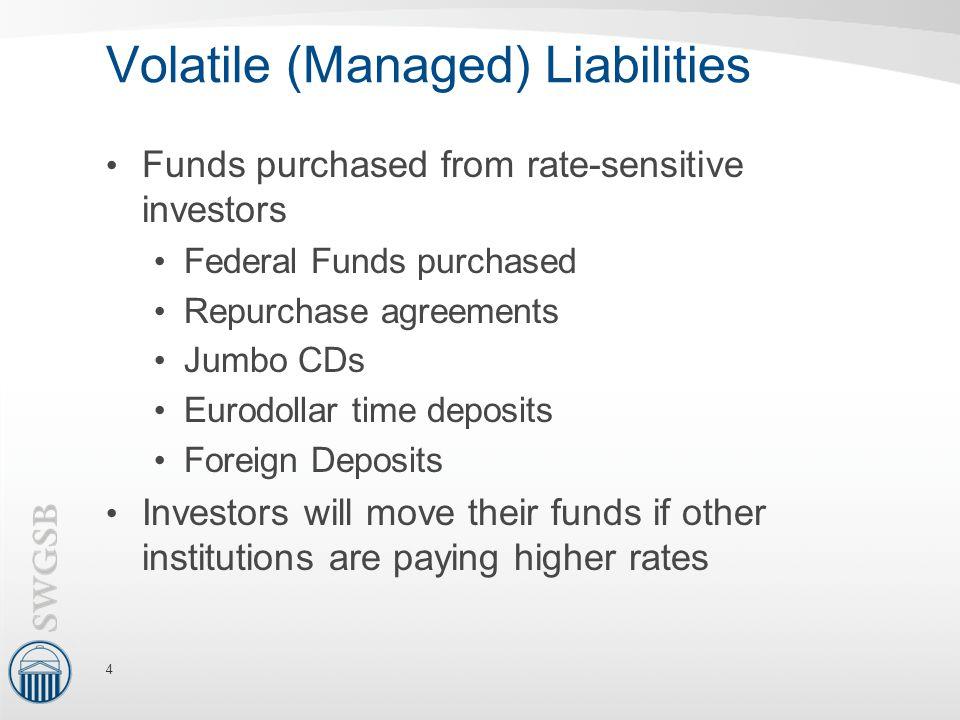 Volatile (Managed) Liabilities