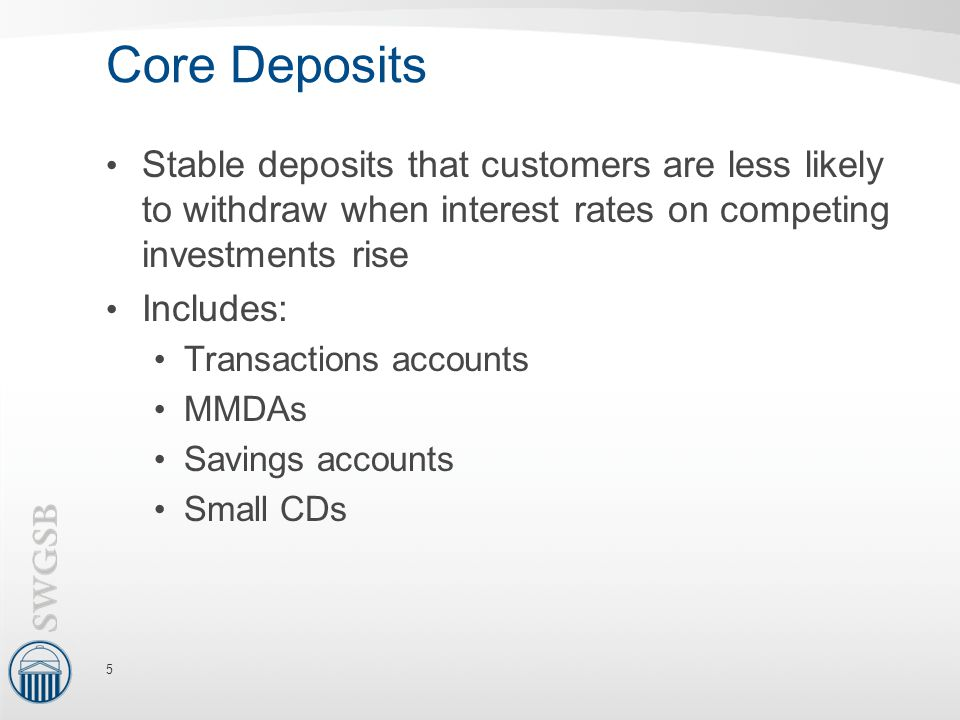 Core Deposits Stable deposits that customers are less likely to withdraw when interest rates on competing investments rise.