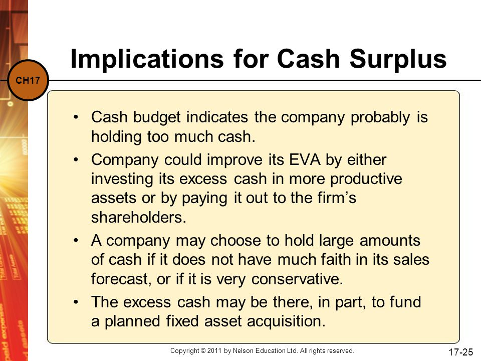 Implications for Cash Surplus