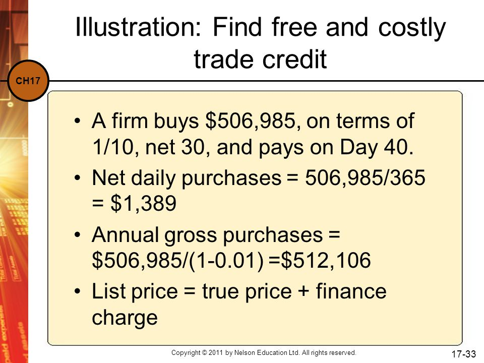 Illustration: Find free and costly trade credit