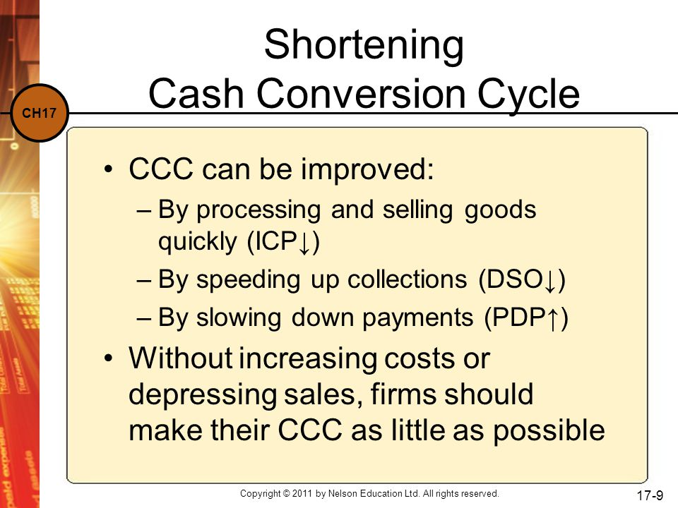 Shortening Cash Conversion Cycle