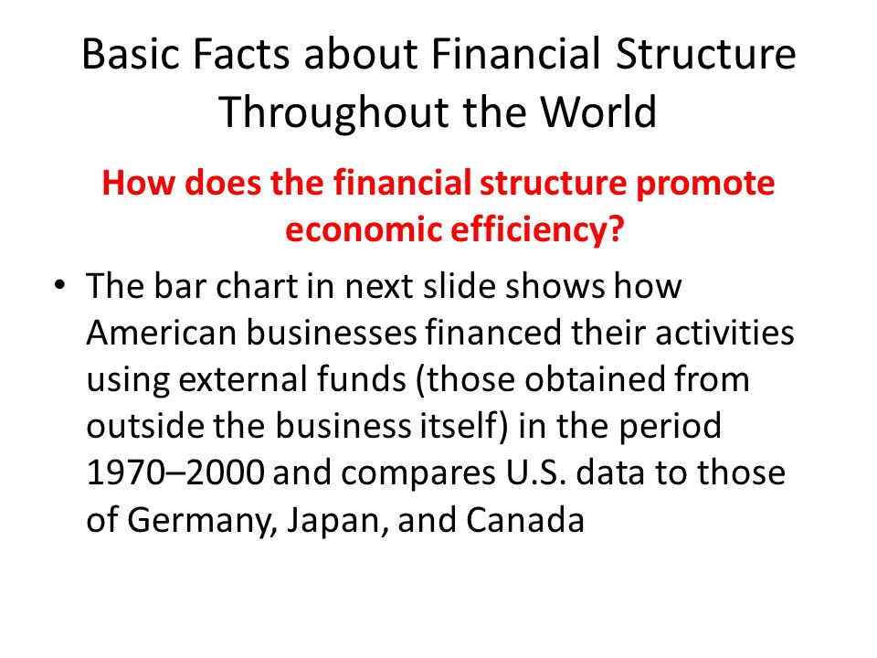 Basic Facts about Financial Structure Throughout the World