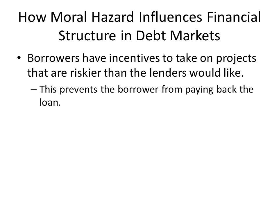 How Moral Hazard Influences Financial Structure in Debt Markets