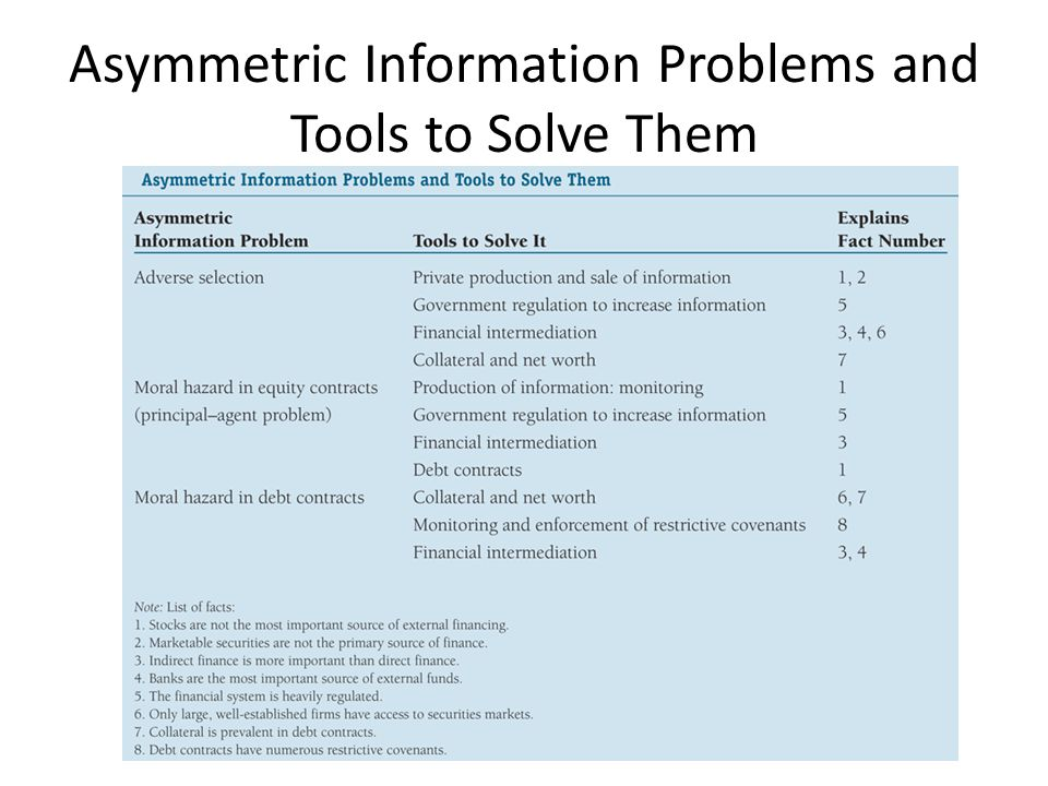 Asymmetric Information Problems and Tools to Solve Them