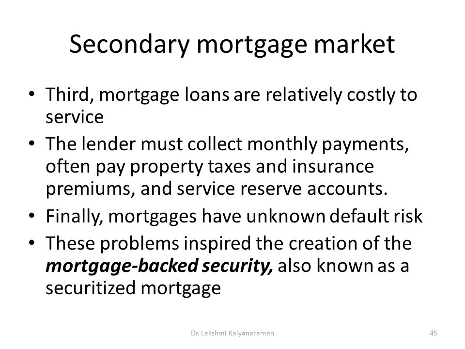 Secondary mortgage market