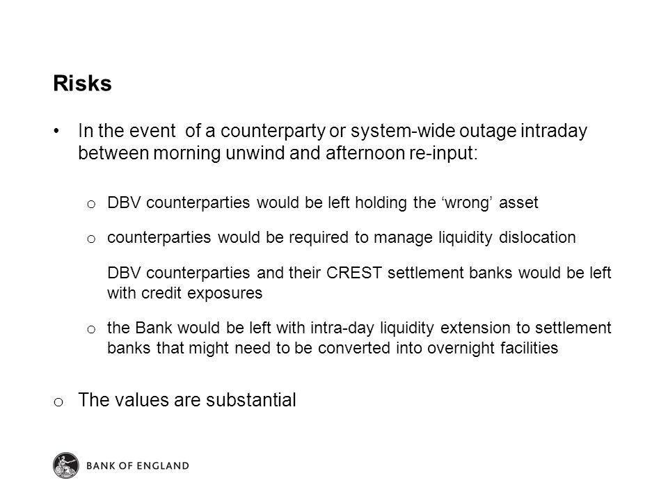 Risks In the event of a counterparty or system-wide outage intraday between morning unwind and afternoon re-input: