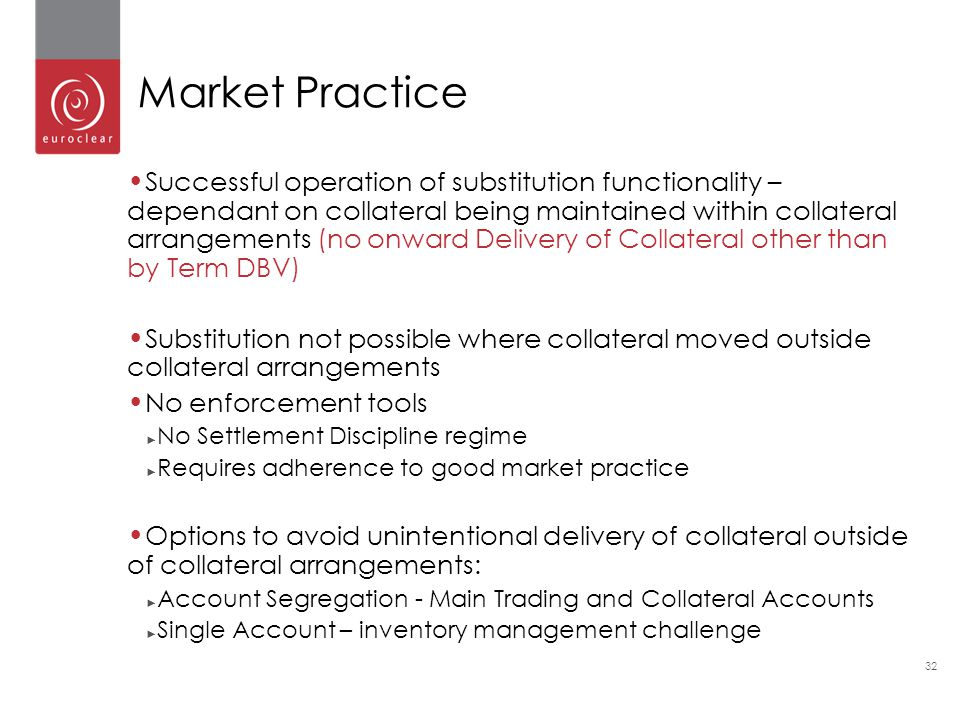 Market Practice