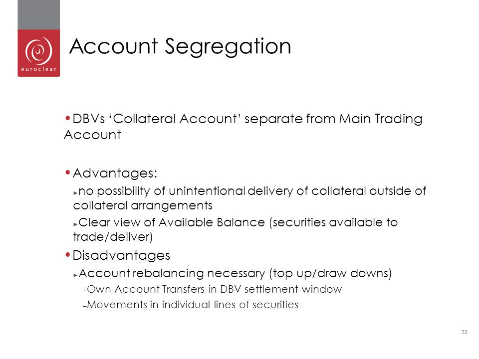 Account Segregation DBVs 'Collateral Account' separate from Main Trading Account. Advantages: