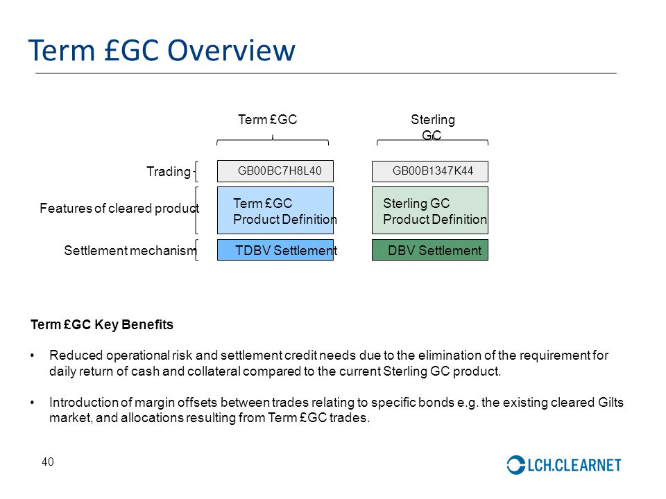 Term £GC Overview Term £GC Sterling GC Trading TDBV Settlement