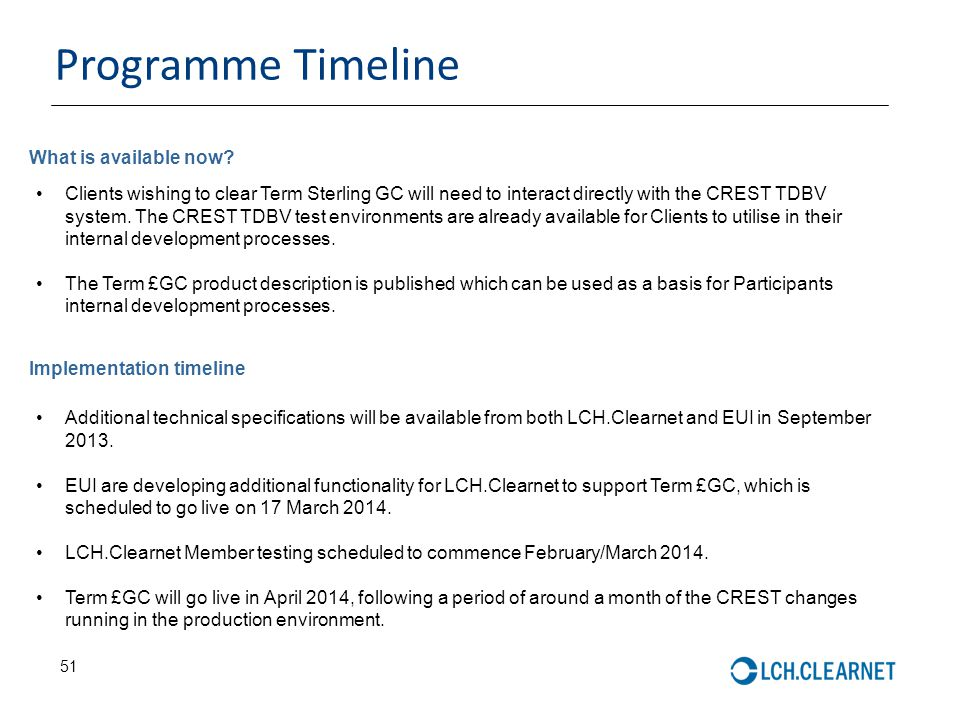 Programme Timeline What is available now