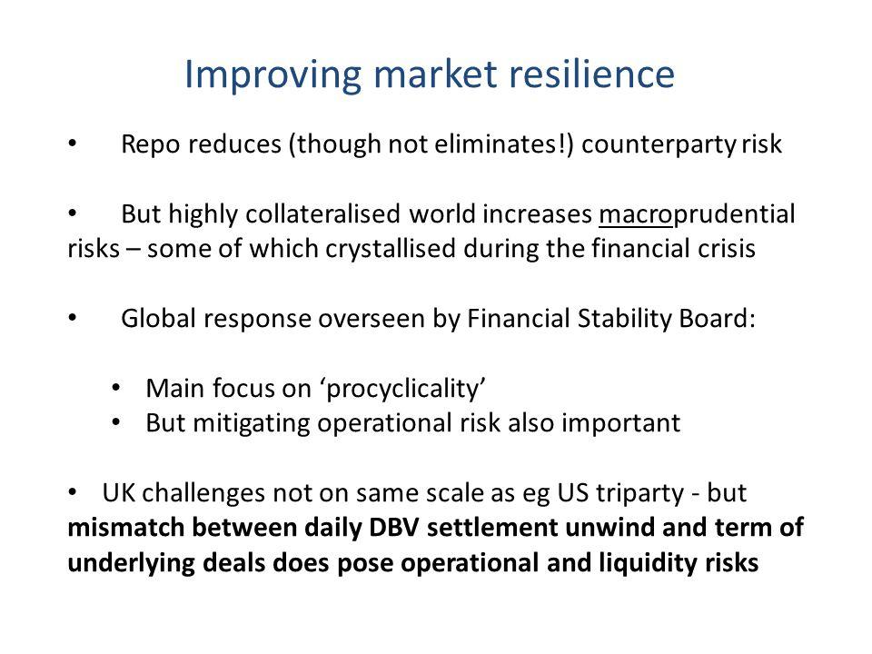 Improving market resilience