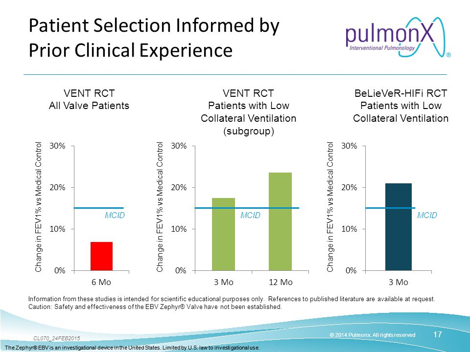 Patient Selection Informed by Prior Clinical Experience