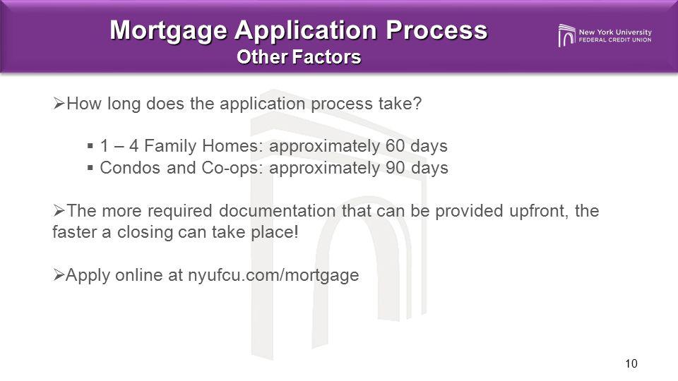 Mortgage Application Process