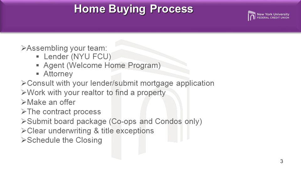 Home Buying Process Assembling your team: Lender (NYU FCU)