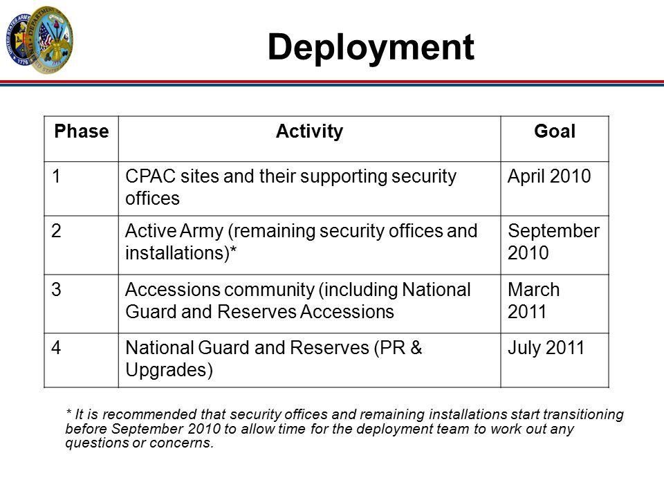 Deployment Phase Activity Goal 1