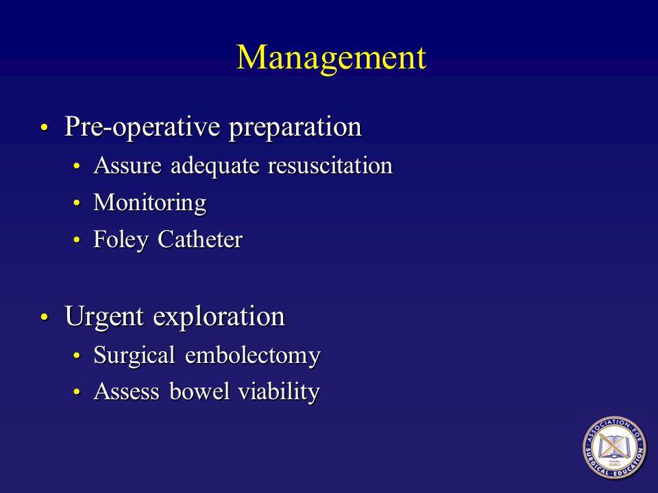 Management Pre-operative preparation Urgent exploration